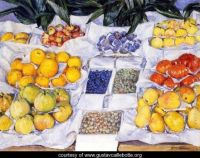 Fruit Displayed on a Stand 1881-82 Gustave Caillebotte