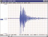 HOLY MOLY THE GROUND SHOOK, MY HEART DID STUTTER EARTHQUAKE IN VIRGINIA? I'M ALL A-FLUTTER!!