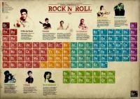 tabela_rock