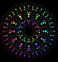 Colorful dots...
