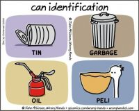 can identification